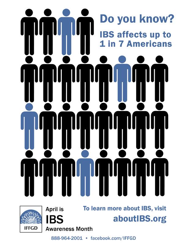 IAM Infograph