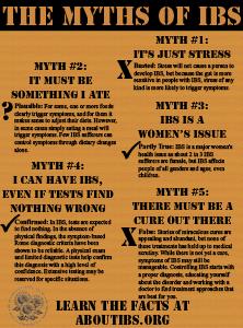 IBS Myths t